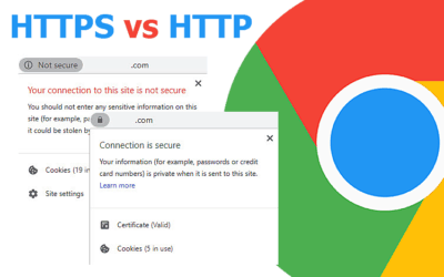 The Importance of HTTPS and Website Security with the Newest Updates In Google Chrome